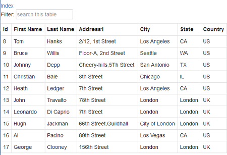 Search or Filter Table Columns in Client Side Using jQuery in Asp