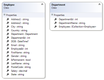 Calling Stored Procedures from Entity Framework Code First